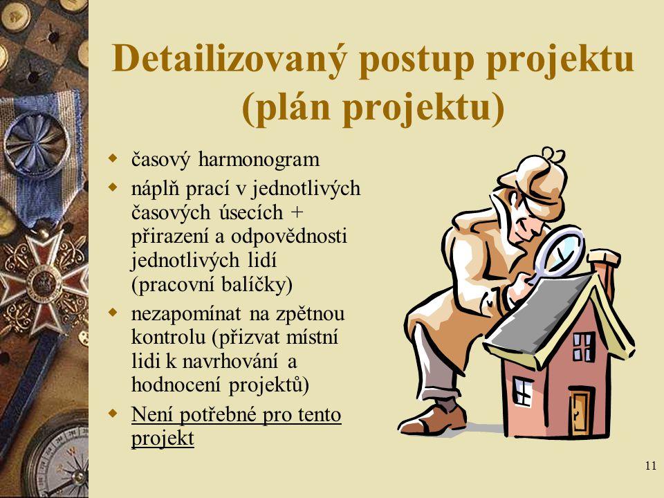 Detailizovaný postup projektu (plán projektu)