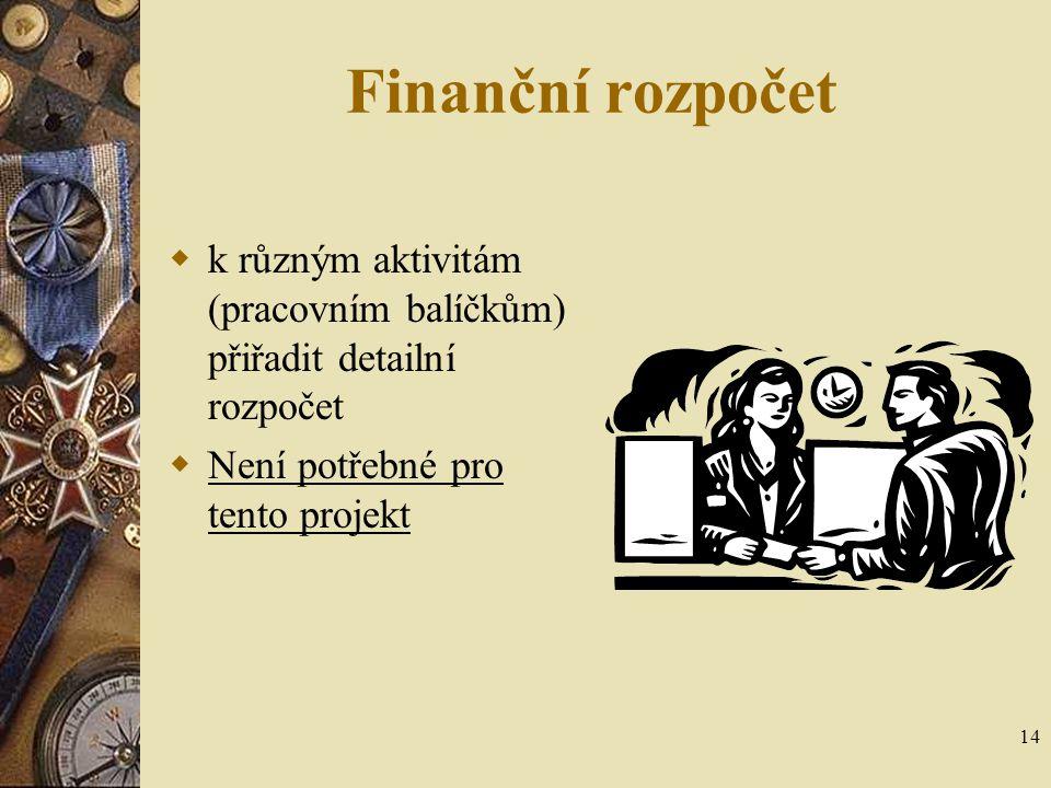 Finanční rozpočet k různým aktivitám (pracovním balíčkům) přiřadit detailní rozpočet. Není potřebné pro tento projekt.
