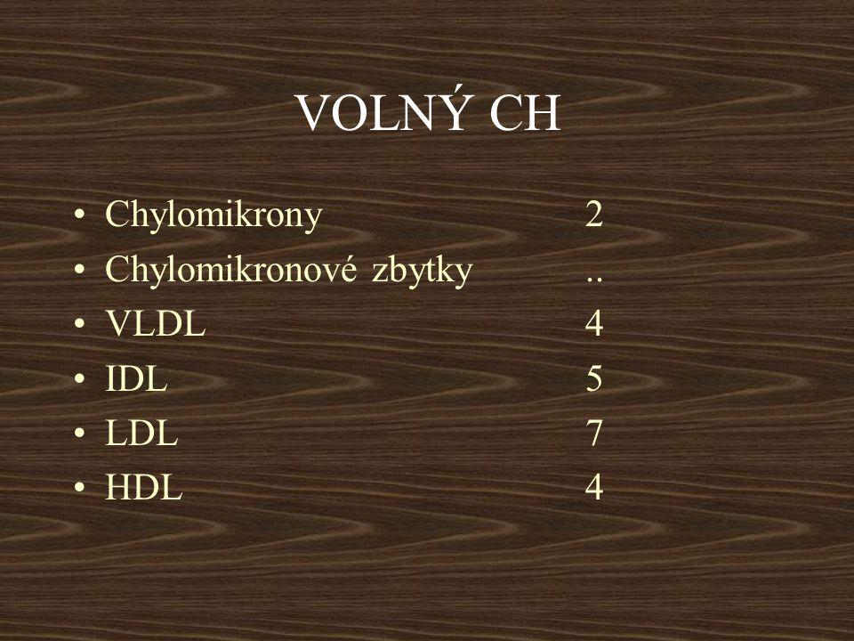 VOLNÝ CH Chylomikrony 2 Chylomikronové zbytky .. VLDL 4 IDL 5 LDL 7