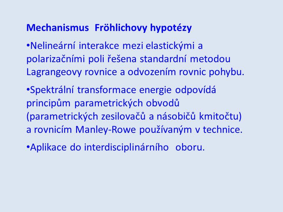 Mechanismus Fröhlichovy hypotézy