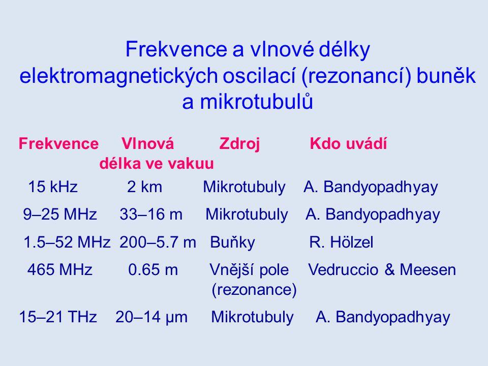 Frekvence a vlnové délky