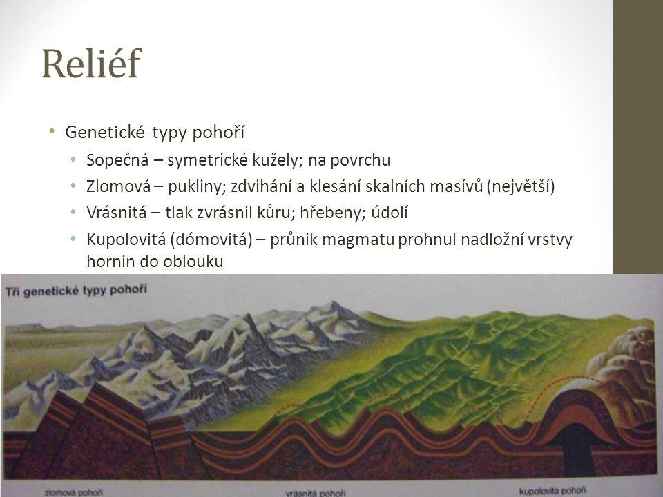 Reliéf Genetické typy pohoří Sopečná – symetrické kužely; na povrchu