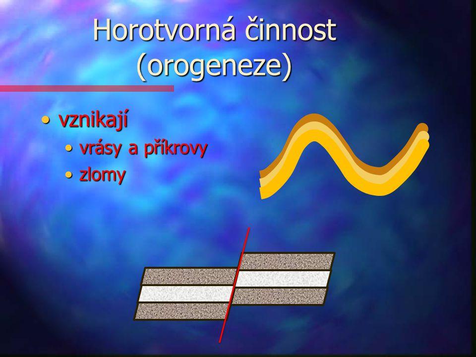 Horotvorná činnost (orogeneze)