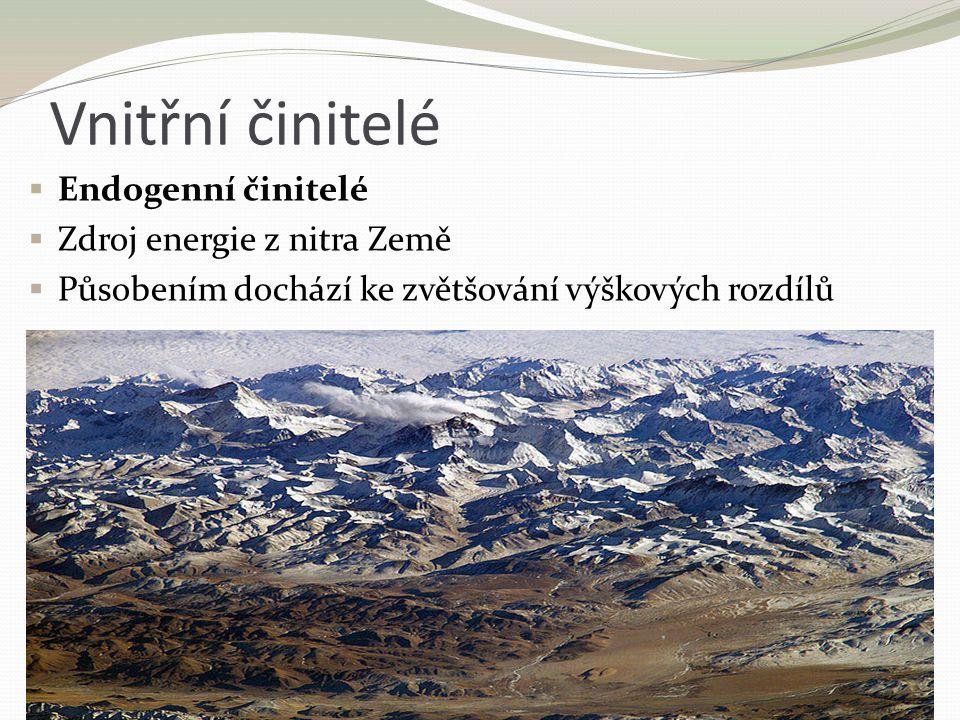 Vnitřní činitelé Endogenní činitelé Zdroj energie z nitra Země