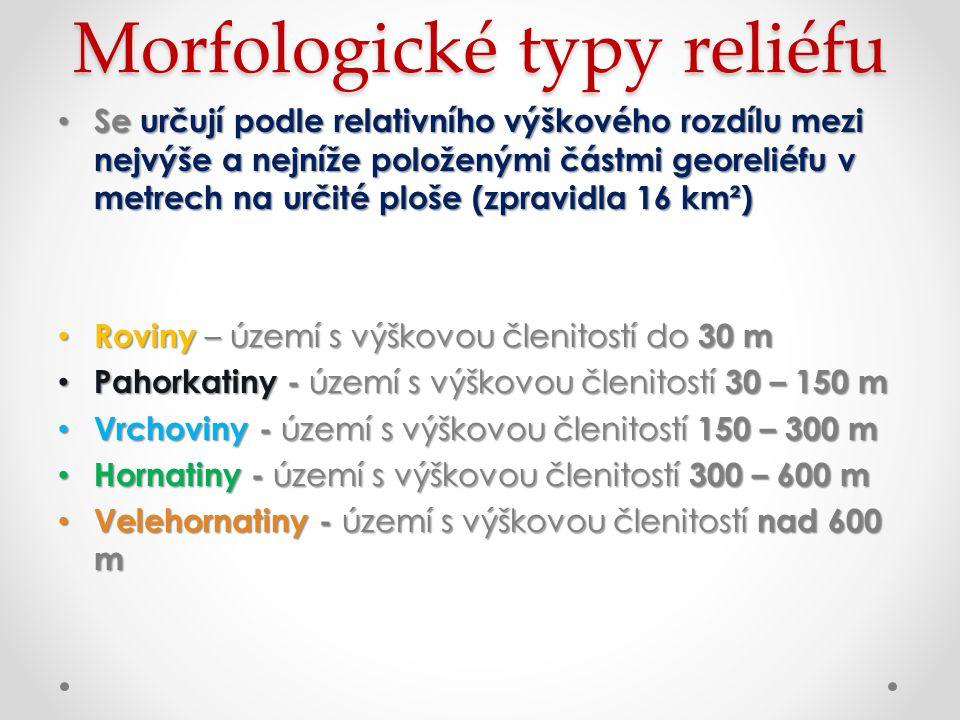 Morfologické typy reliéfu