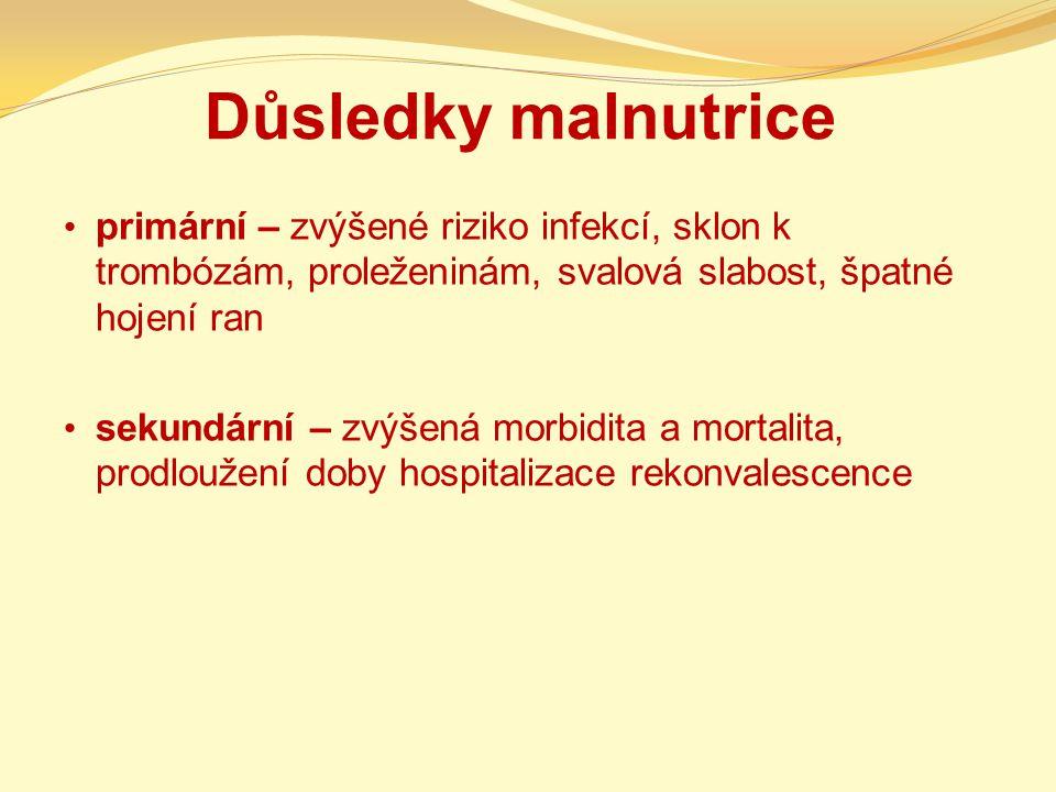 Důsledky malnutrice primární – zvýšené riziko infekcí, sklon k trombózám, proleženinám, svalová slabost, špatné hojení ran.