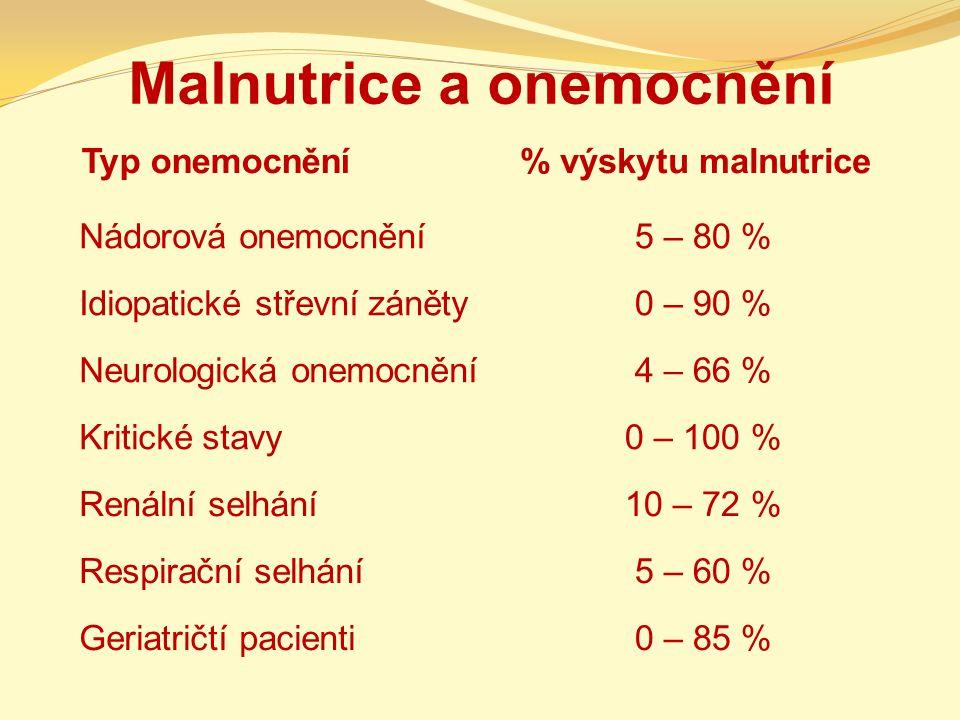 Malnutrice a onemocnění