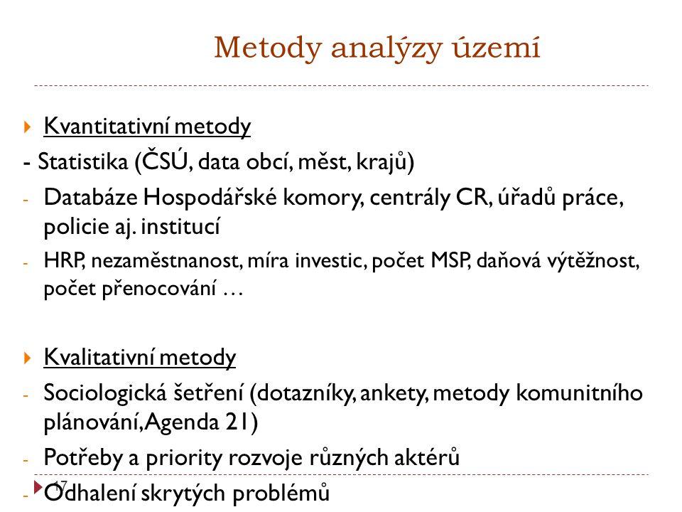 Metody analýzy území Kvantitativní metody