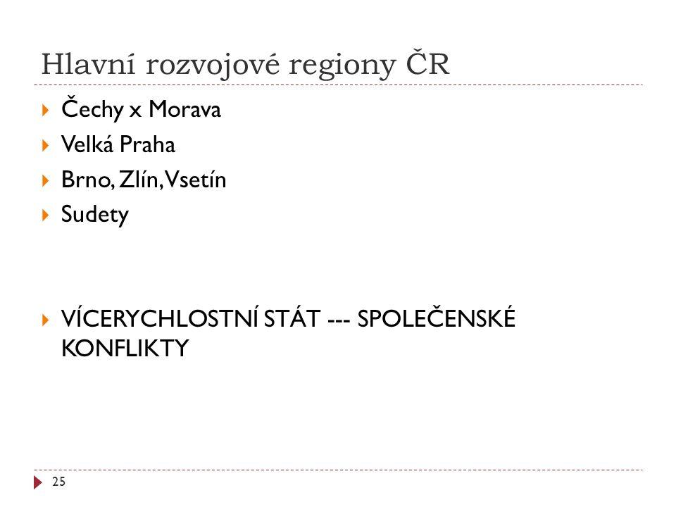Hlavní rozvojové regiony ČR