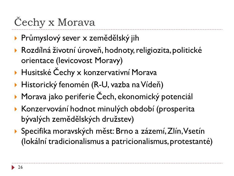 Čechy x Morava Průmyslový sever x zemědělský jih