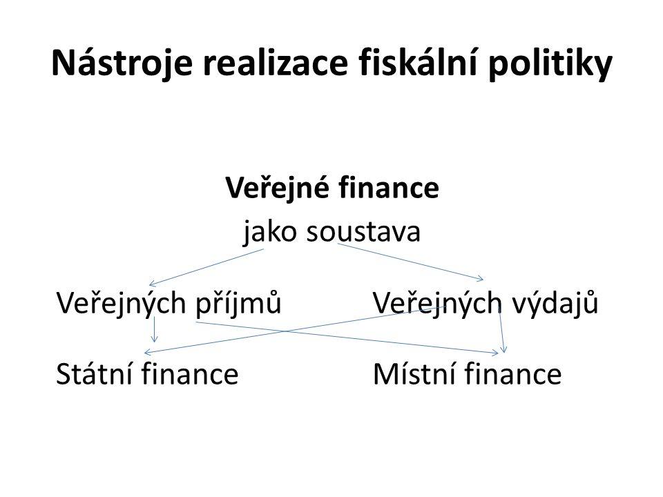Nástroje realizace fiskální politiky