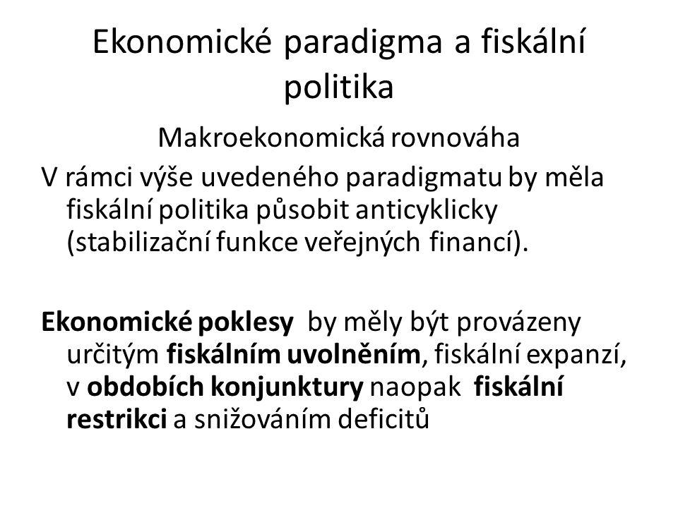 Ekonomické paradigma a fiskální politika