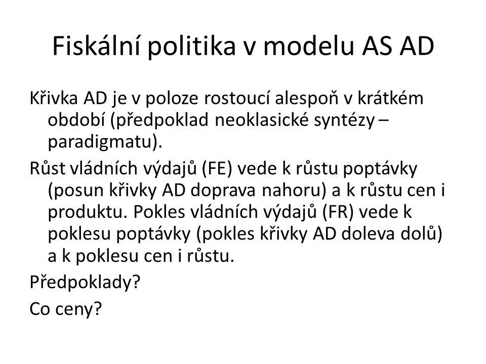 Fiskální politika v modelu AS AD