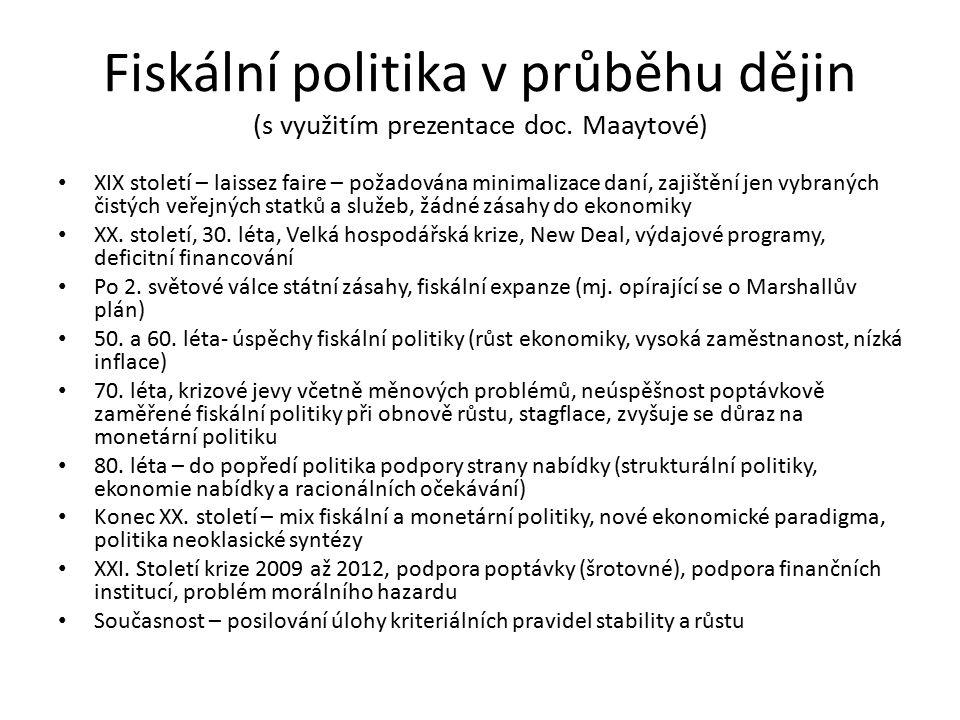 Fiskální politika v průběhu dějin (s využitím prezentace doc. Maaytové)