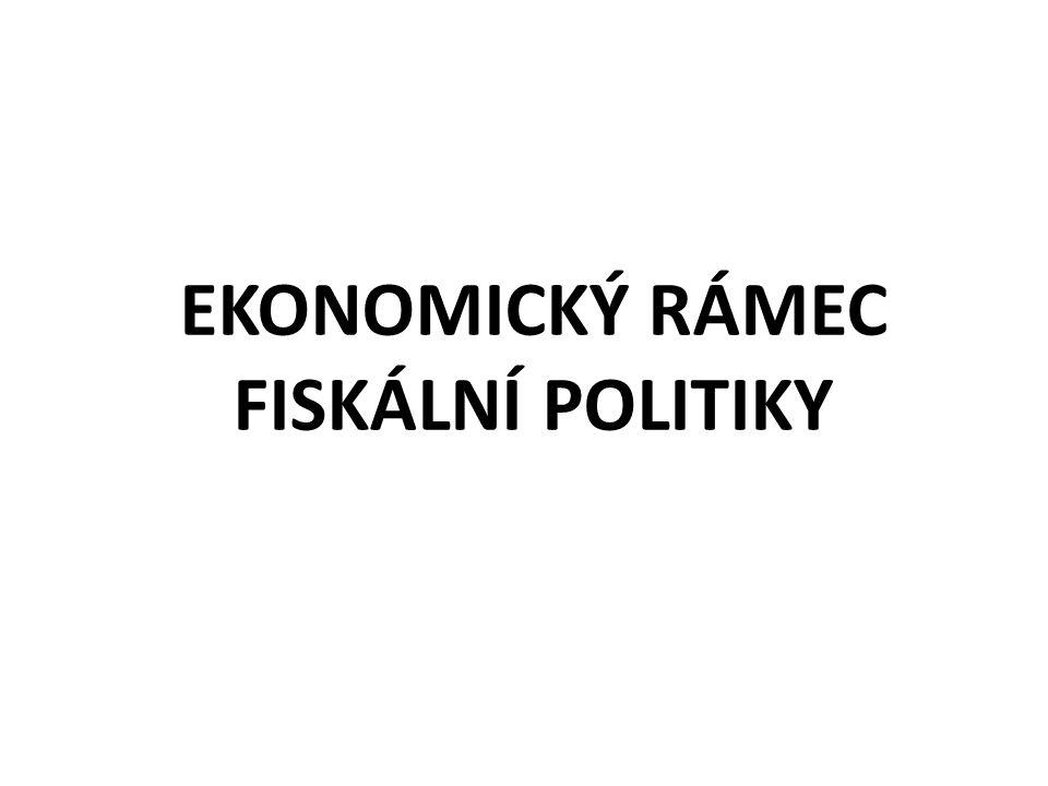 EKONOMICKÝ RÁMEC FISKÁLNÍ POLITIKY