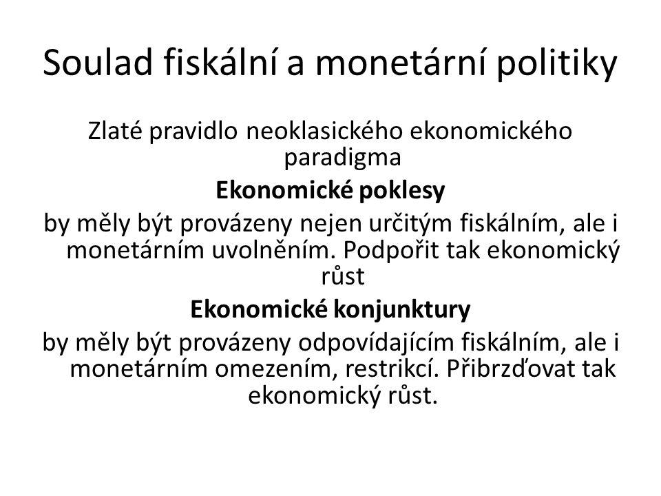 Soulad fiskální a monetární politiky