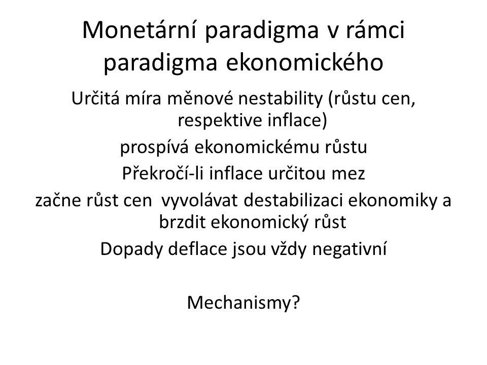 Monetární paradigma v rámci paradigma ekonomického