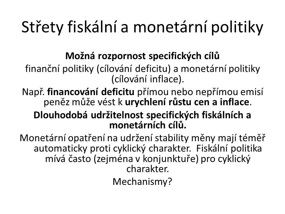Střety fiskální a monetární politiky