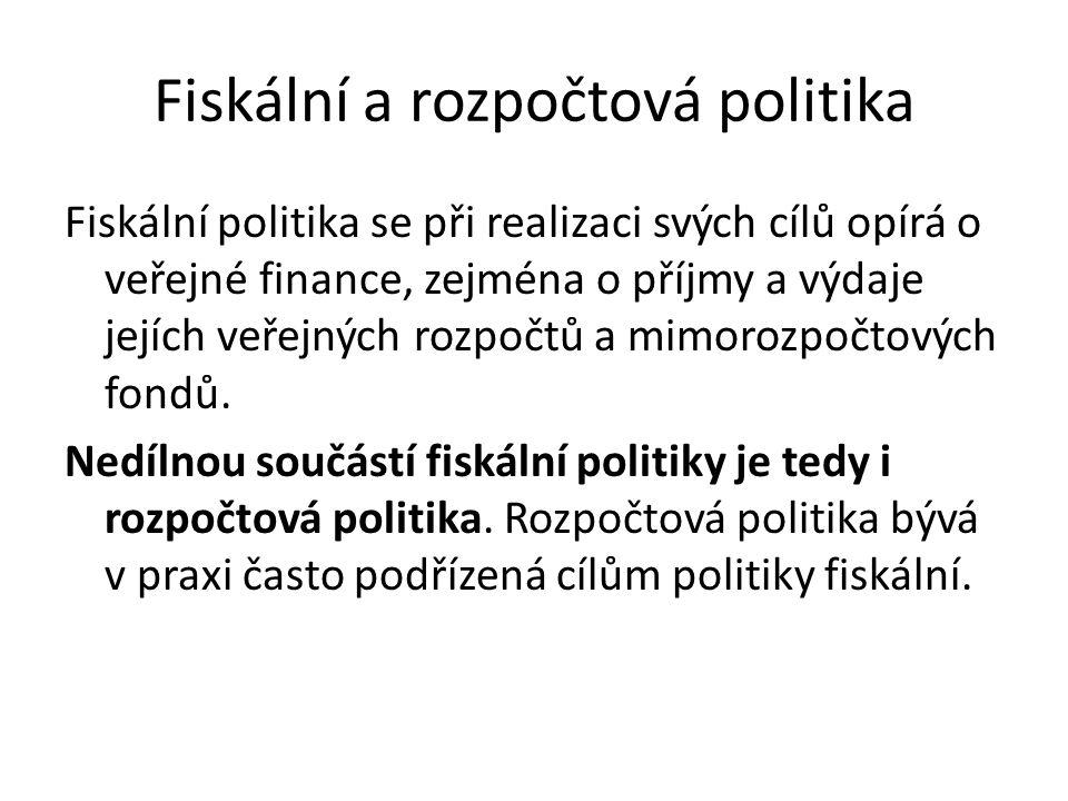 Fiskální a rozpočtová politika