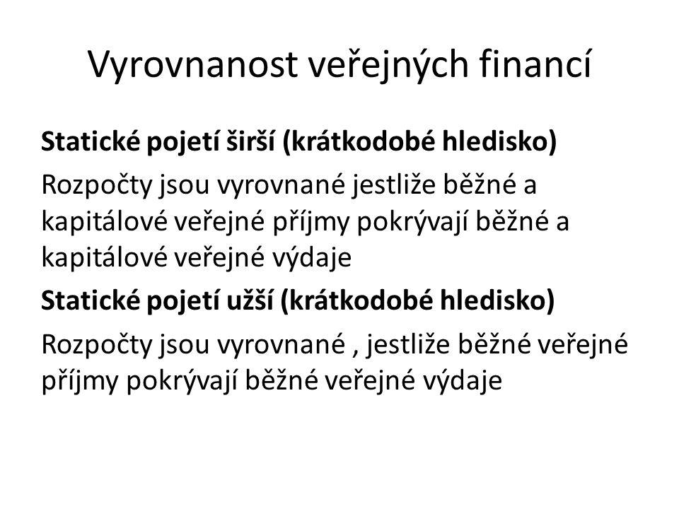 Vyrovnanost veřejných financí