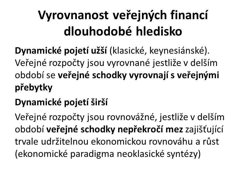 Vyrovnanost veřejných financí dlouhodobé hledisko