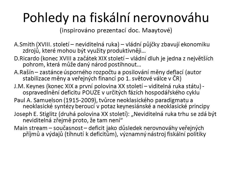 Pohledy na fiskální nerovnováhu (inspirováno prezentací doc. Maaytové)