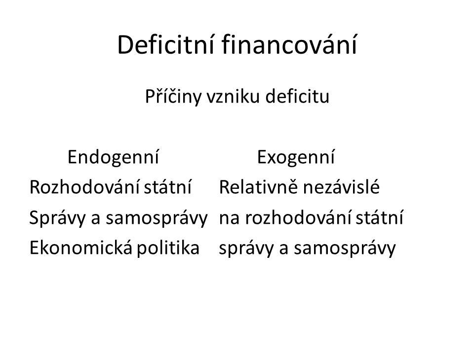 Deficitní financování