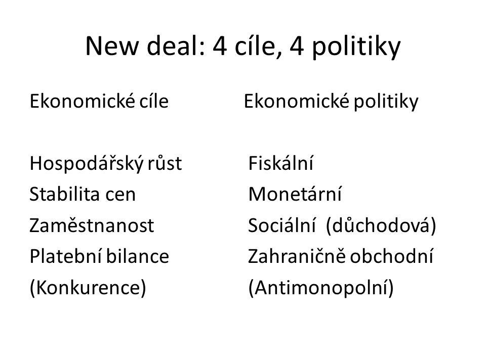 New deal: 4 cíle, 4 politiky