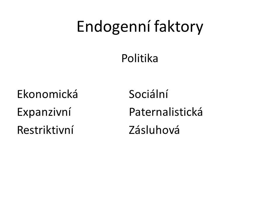 Endogenní faktory Politika Ekonomická Sociální Expanzivní Paternalistická Restriktivní Zásluhová