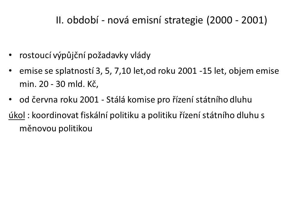 II. období - nová emisní strategie (2000 - 2001)