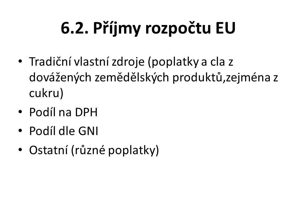6.2. Příjmy rozpočtu EU Tradiční vlastní zdroje (poplatky a cla z dovážených zemědělských produktů,zejména z cukru)