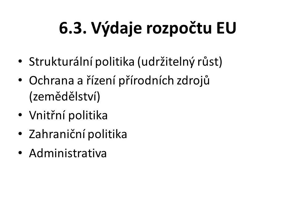 6.3. Výdaje rozpočtu EU Strukturální politika (udržitelný růst)