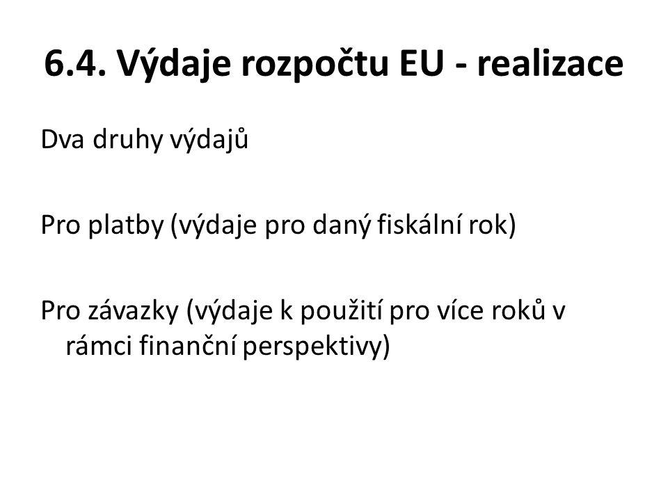6.4. Výdaje rozpočtu EU - realizace