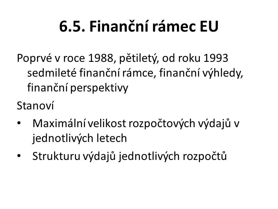 6.5. Finanční rámec EU Poprvé v roce 1988, pětiletý, od roku 1993 sedmileté finanční rámce, finanční výhledy, finanční perspektivy.