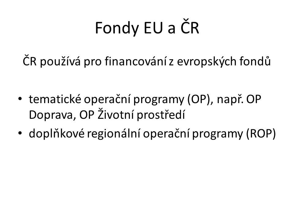 ČR používá pro financování z evropských fondů