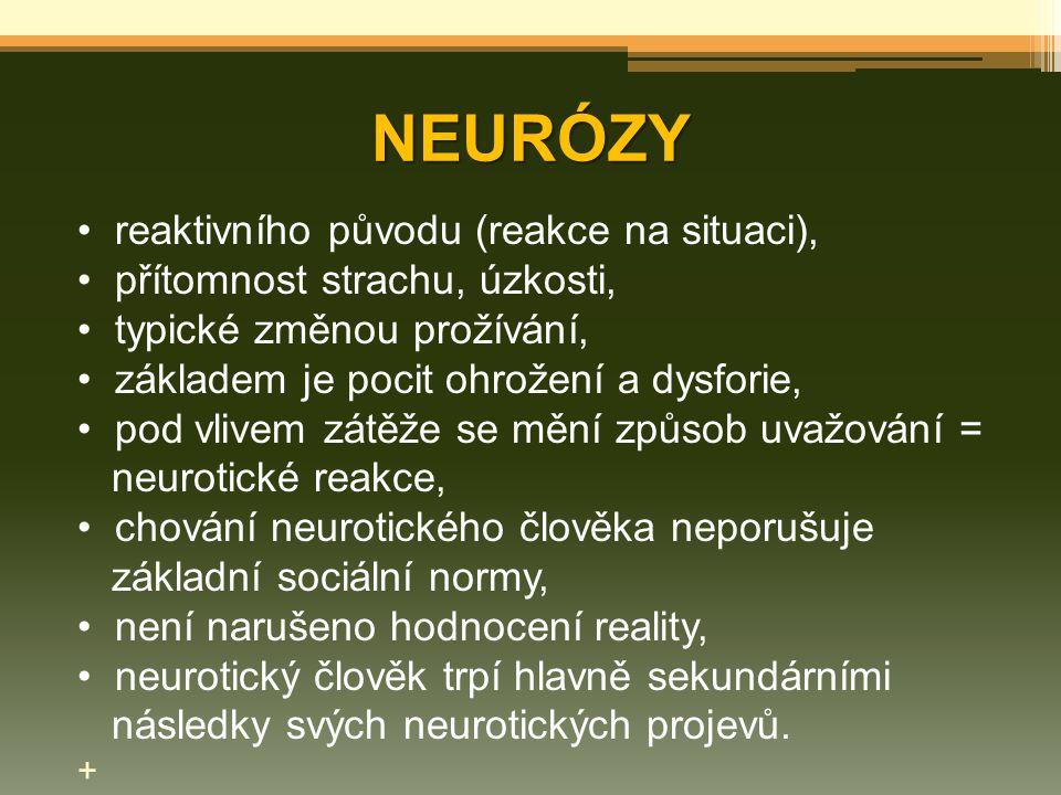 NEURÓZY reaktivního původu (reakce na situaci),