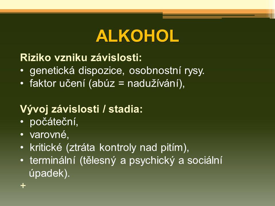 ALKOHOL Riziko vzniku závislosti: