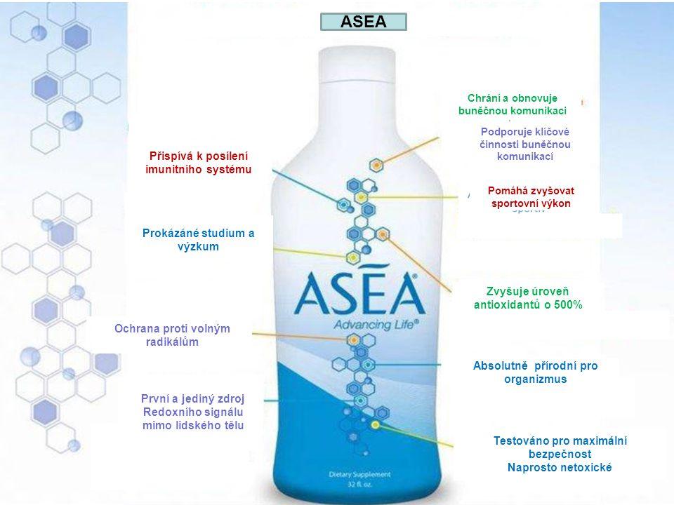 ASEA Přispívá k posílení imunitního systému Prokázáné studium a výzkum