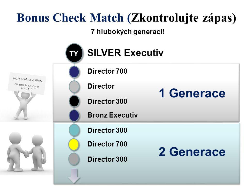 Bonus Check Match (Zkontrolujte zápas) 7 hlubokých generací!