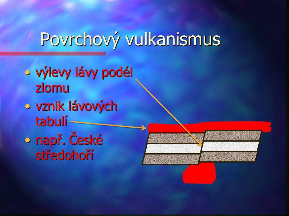 Povrchový vulkanismus