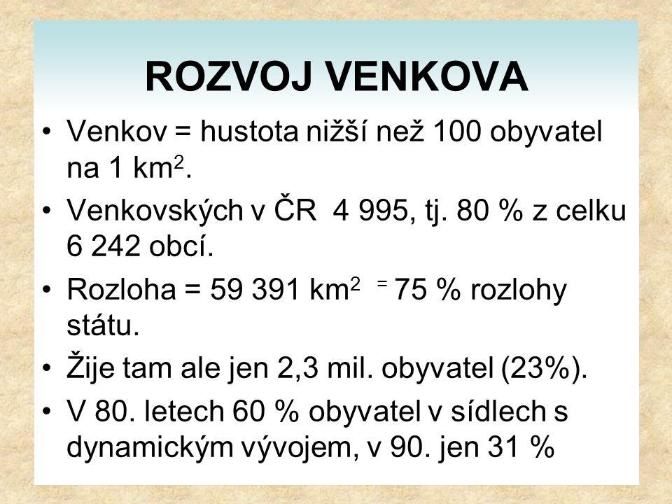 ROZVOJ VENKOVA Venkov = hustota nižší než 100 obyvatel na 1 km2.