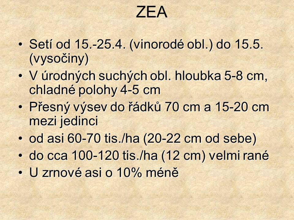 ZEA Setí od 15.-25.4. (vinorodé obl.) do 15.5. (vysočiny)