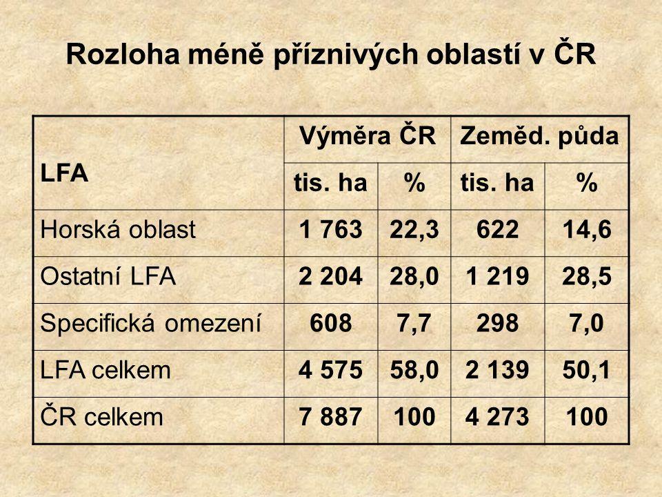 Rozloha méně příznivých oblastí v ČR