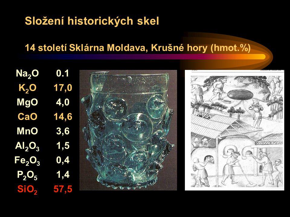 Složení historických skel