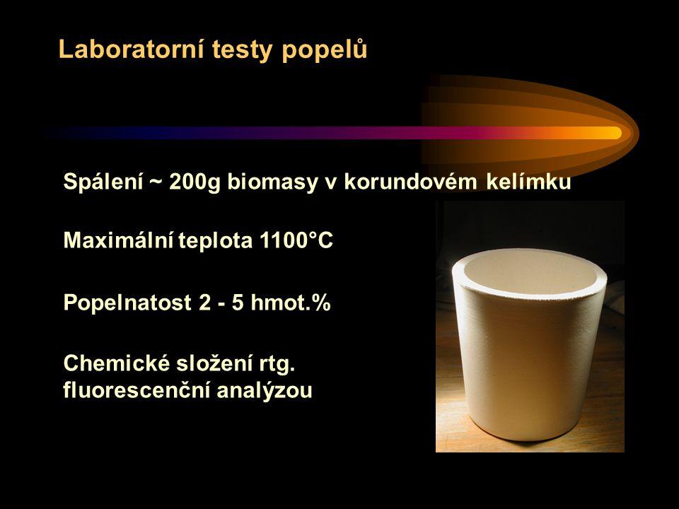 Laboratorní testy popelů