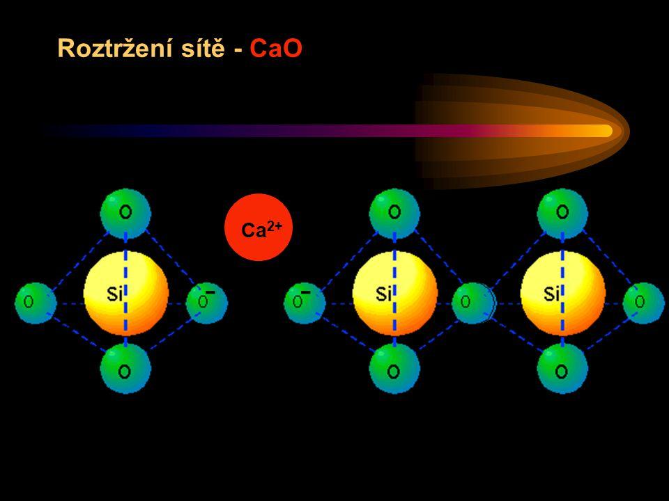 Roztržení sítě - CaO Ca2+ - - K+