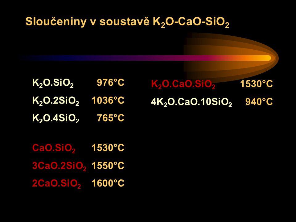 Sloučeniny v soustavě K2O-CaO-SiO2