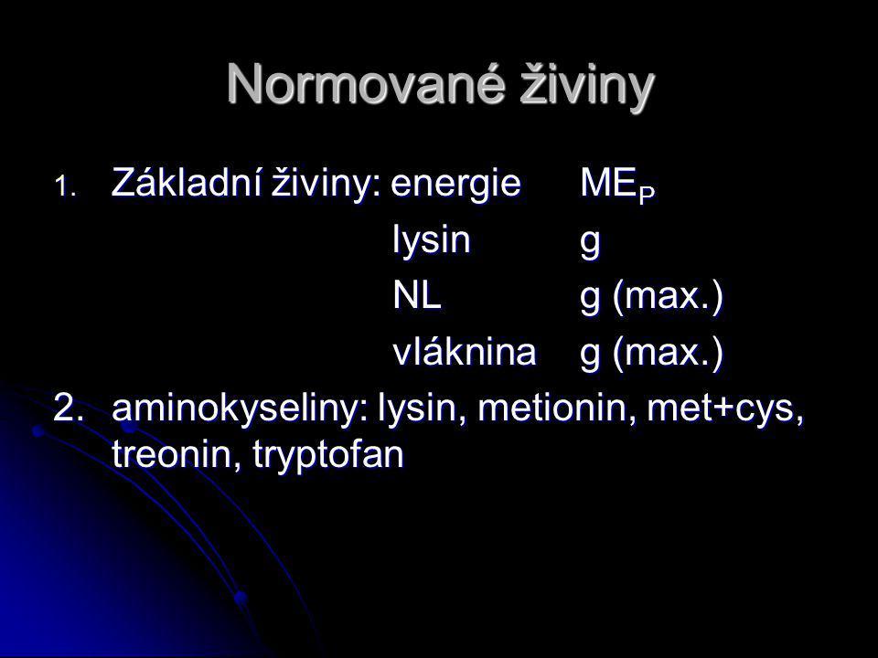 Normované živiny Základní živiny: energie MEP lysin g NL g (max.)