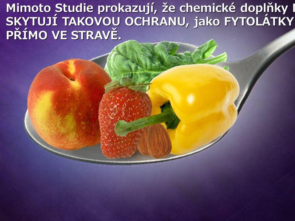 Mimoto Studie prokazují, že chemické doplňky NEPO- SKYTUJÍ TAKOVOU OCHRANU, jako FYTOLÁTKY PŘÍMO VE STRAVĚ.