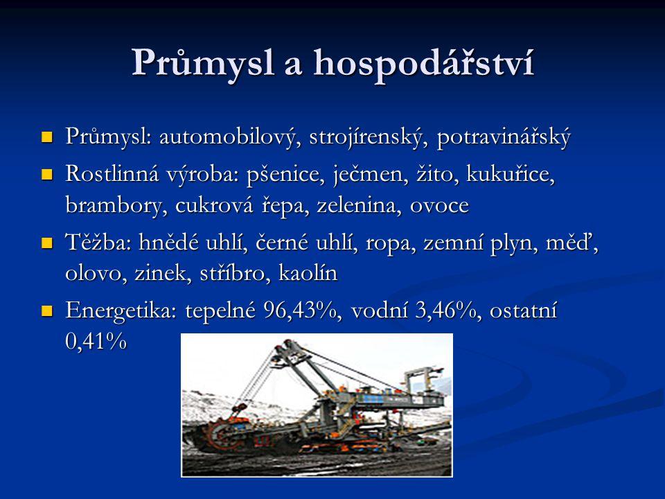 Průmysl a hospodářství